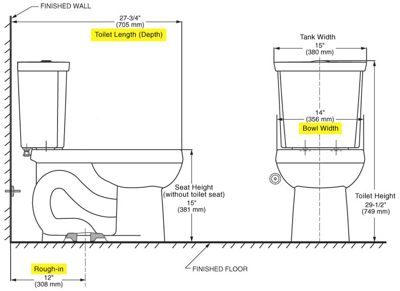 Toilet Dimension. How to Buy a Toilet   Toilet Buying Guide   Toilet Found