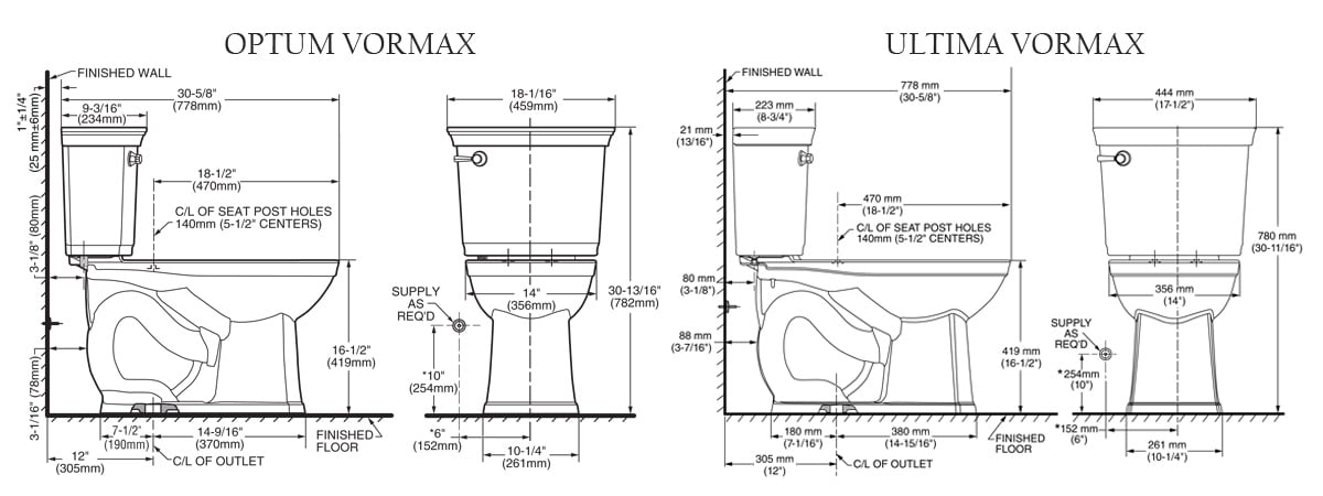 Optum And Ultima VorMax Toilet Dimensions