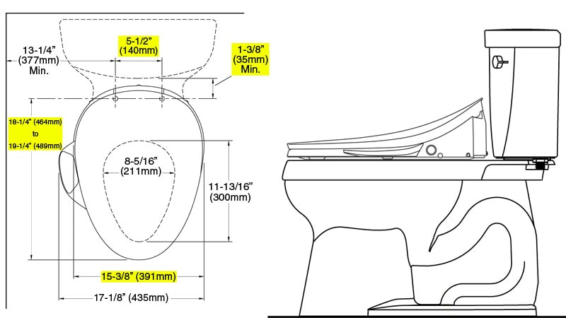 Toilet Bowl Measurement
