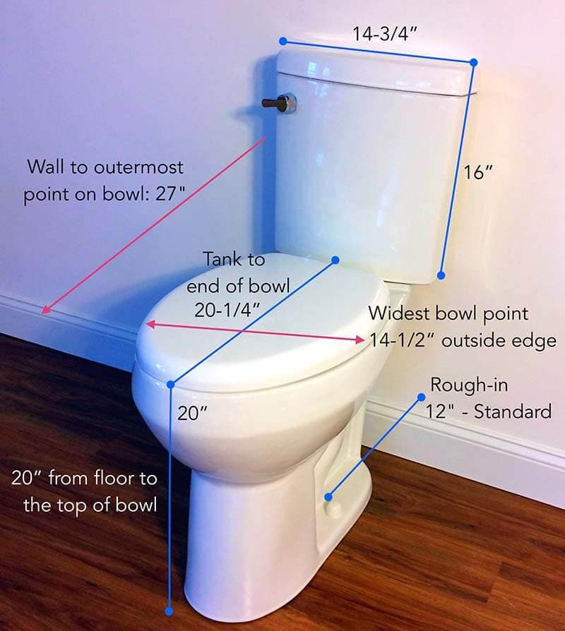 20 Inch Bowl Height Toilet Convenient Height Toilet Review