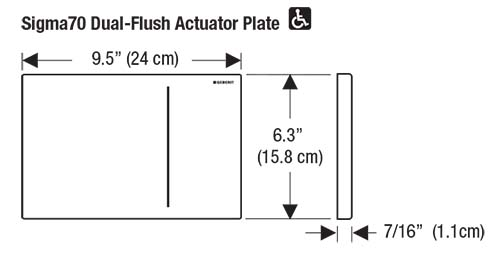 Sigma70 Flush Plate Dimension