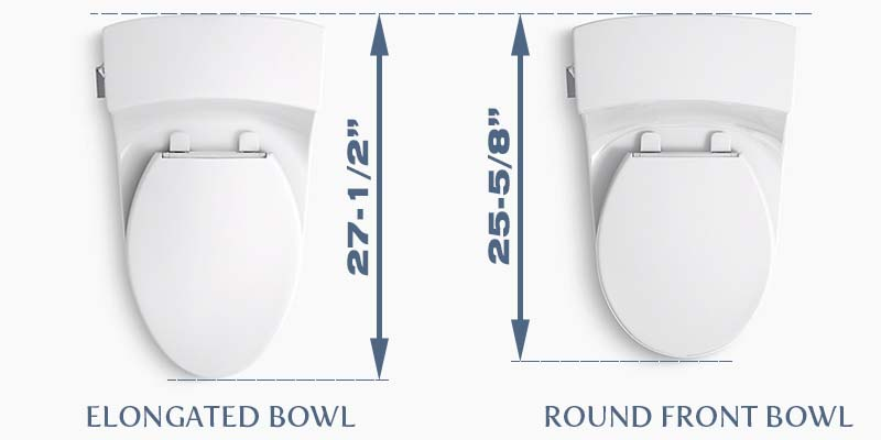 San Souci Total Length Of Elongated Bowl And Round Front Toilet