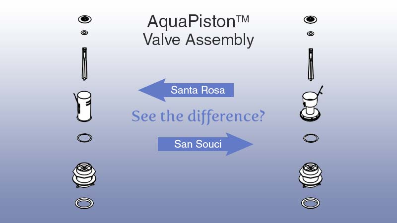 Different AquaPiston Assembly