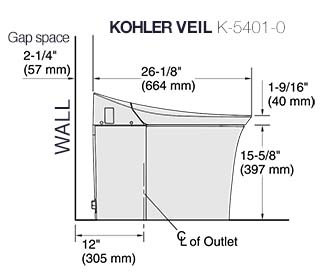 KOHLER Veil K-5401 Wall Clearance Gap Distance