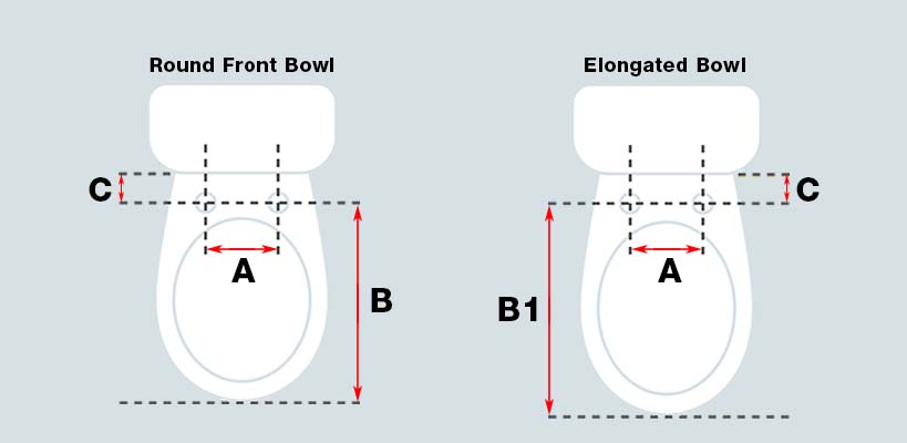 Bidet Seat Measurements