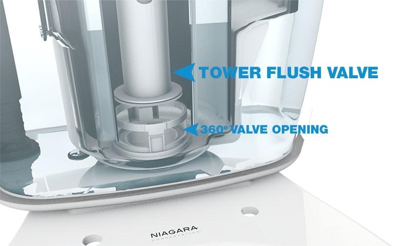 Tower Flush Valve
