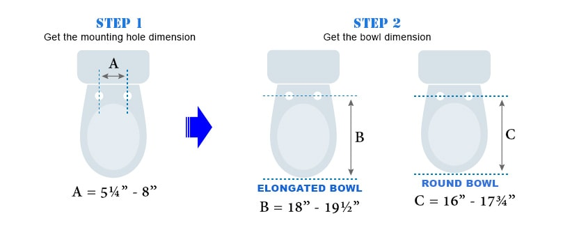 Bidet Toilet Seats A Comprehensive Quick Buying Guide