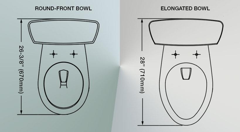 Bowl Comparison
