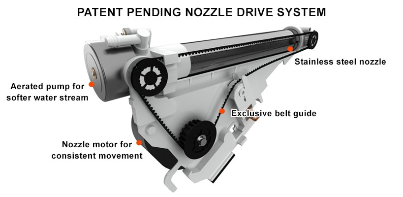Nozzle Drive System