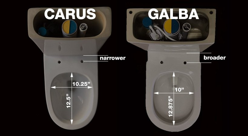 Carus vs Galba - Bowl Dimension