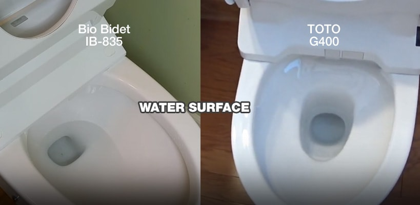 Water Surface Compare