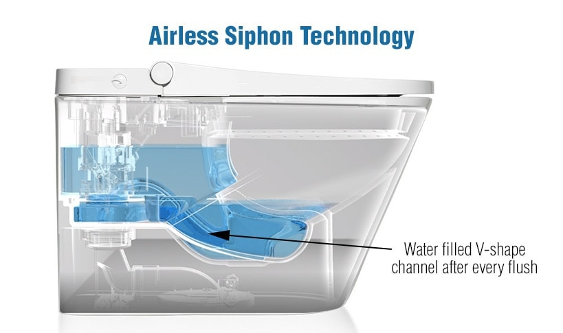 Airless Siphon Technology