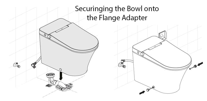 Mounting and Securing the Bowl Unit