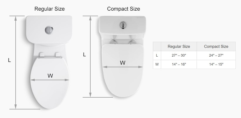 Toilet Size Comparison